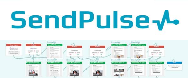 SendPulse — cервис рассылок: email, sms, smtp, push, чат-боты
